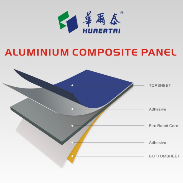 4mm×0.4 PET interior aluminium composite panel Ceiling ACP with processing