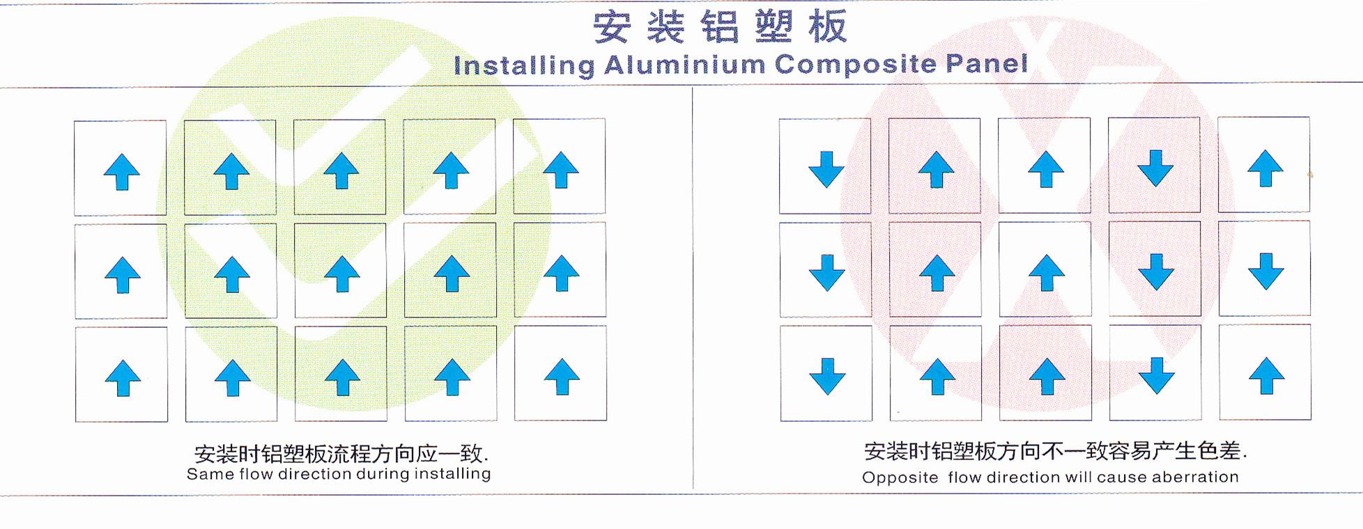 installing aluminium composite panel.jpg